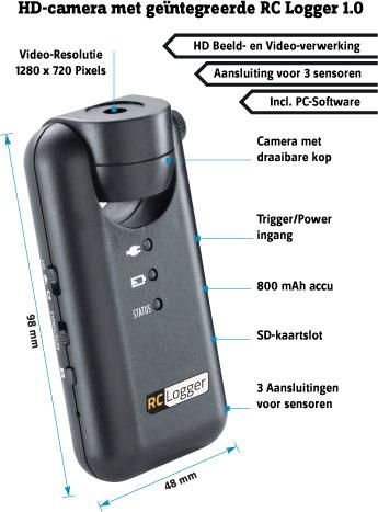 HD-camera met geïntegreerde RC Logger